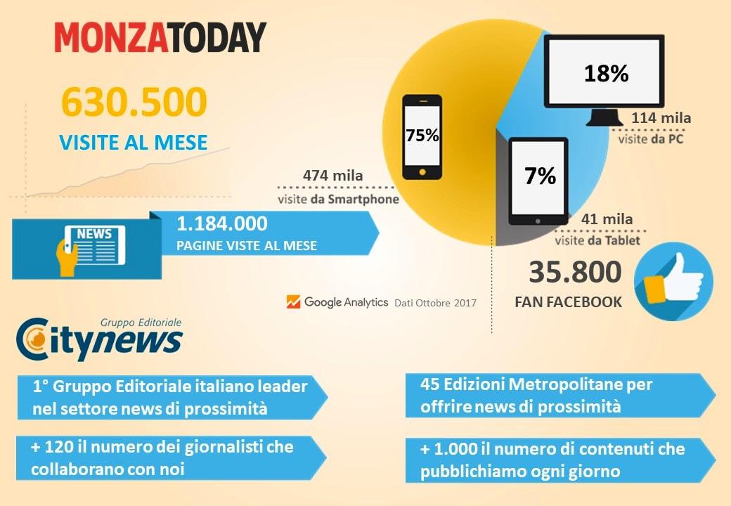 Infografica_Monza-4