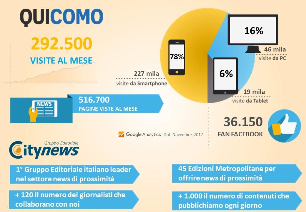 Infografica_Como-7